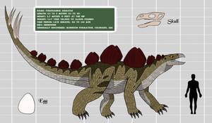 Project: Mesozoica Bio Files - STEGOSAURUS (F)