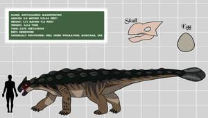 Project: Mesozoica Bio Files - ANKYLOSAURUS