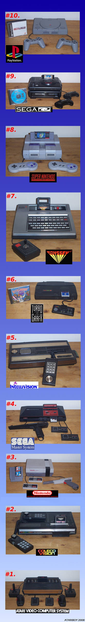 The Top Ten Fave Gaming Systems.