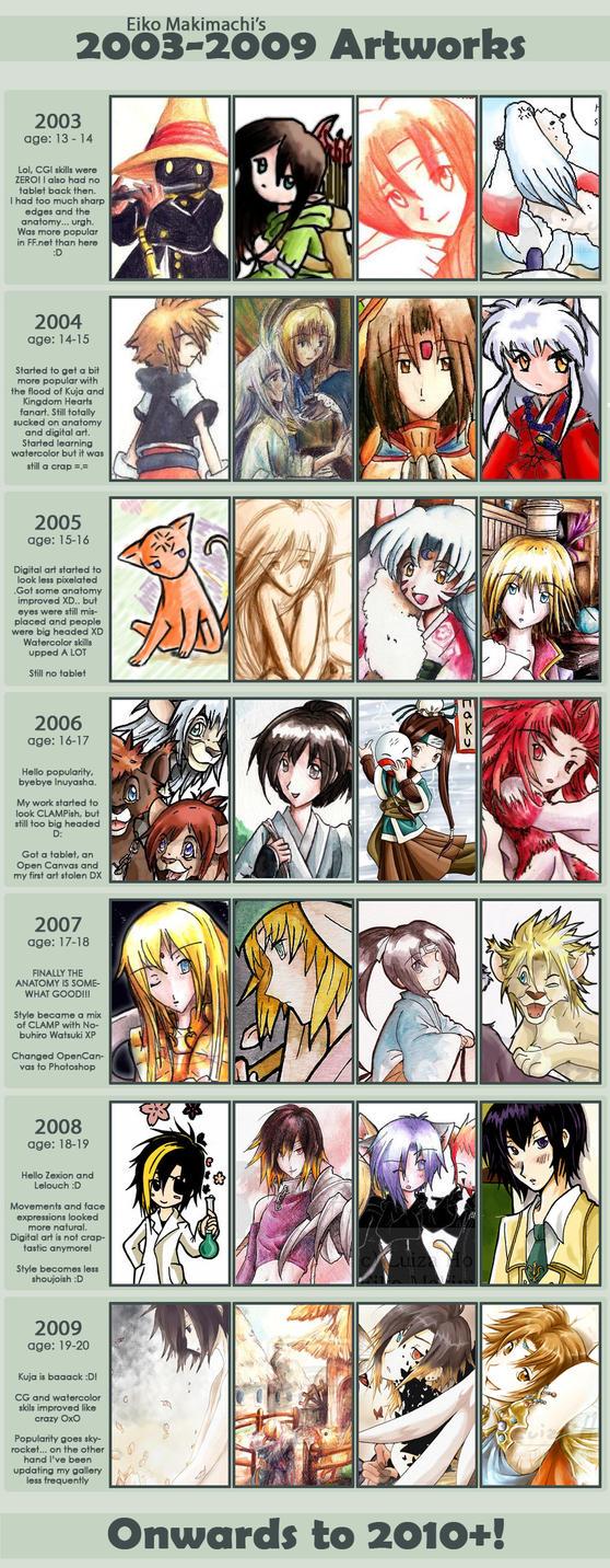 2003-2009 meme :D by eikomakimachi