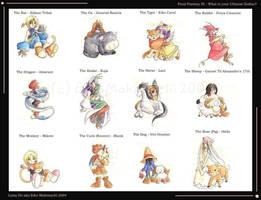 FFIX Chinese Zodiac by eikomakimachi