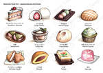 Watercolor Foods Collection - Sample