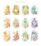 The Twelve Zodiac Spirits