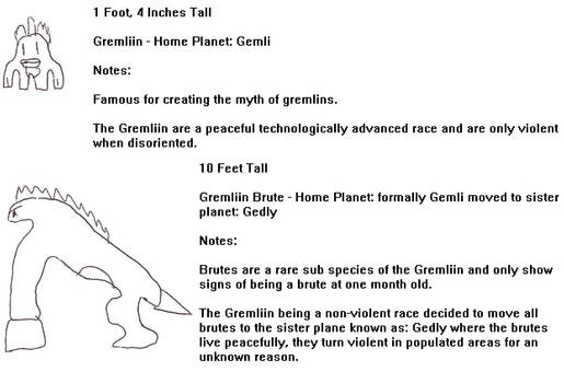 Alien Card 4 Gremliin