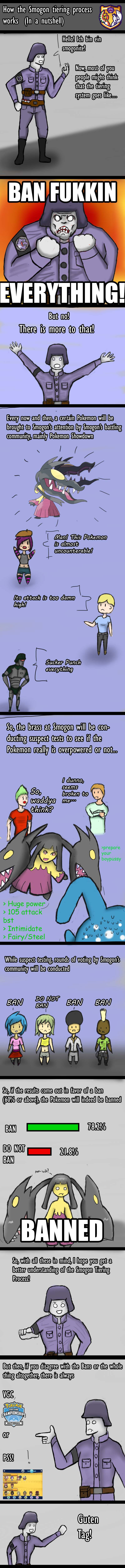 Smogon's tiering system in a nutshell by ChromeFlames