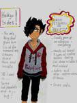 Haikyuu!! sides (1) - Kuroo Tetsurou = Anxiety by UchihaSama224
