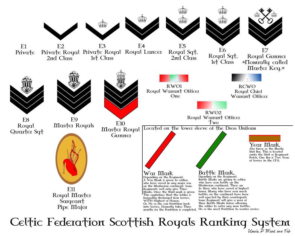 displaying 18 gt images for   celtic number system