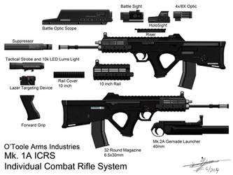 Mk1A ICRS