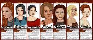All My Dragon Age Characters