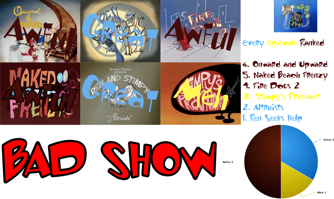 ren  stimpy adult party cartoon scorecard  kemdizzle  deviantart