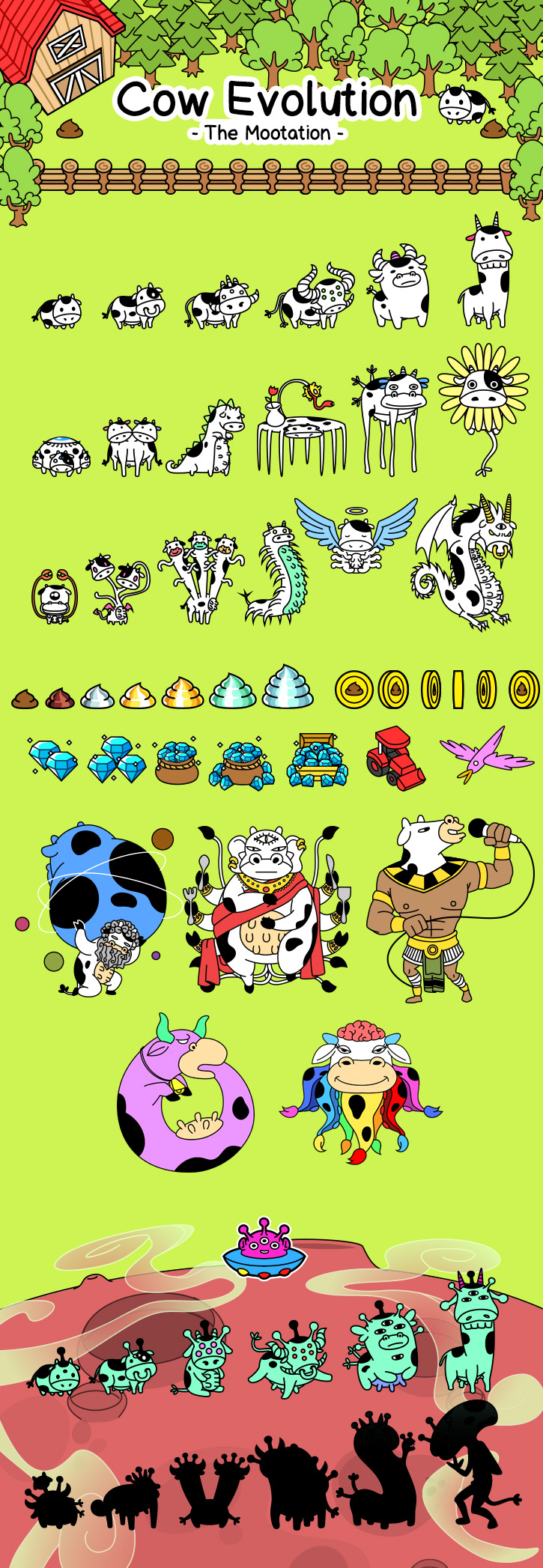 Cow Evolution by vmat on DeviantArt