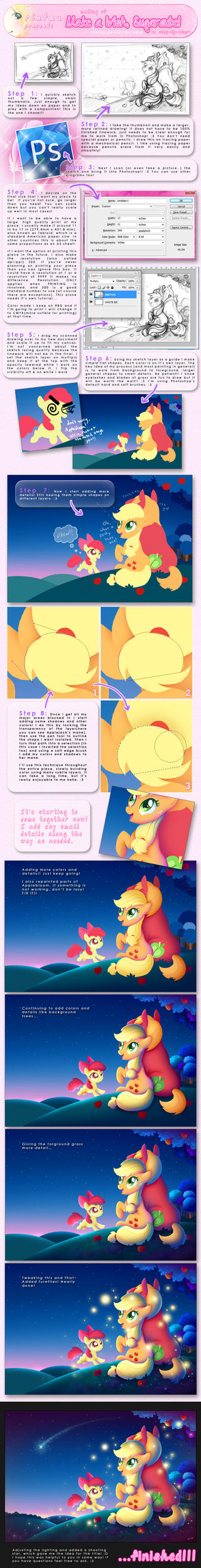 Making of : Make a Wish, Sugarcube! by RinTau