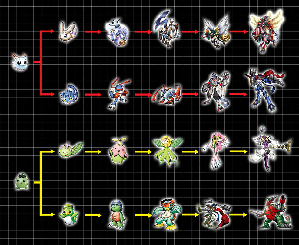 Digivolution Chart - Data Squad by Chameleon-Veil on ... Gaomon Evolution Chart
