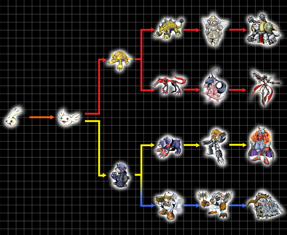 Digivolution Chart - Tsubumon by Chameleon-Veil
