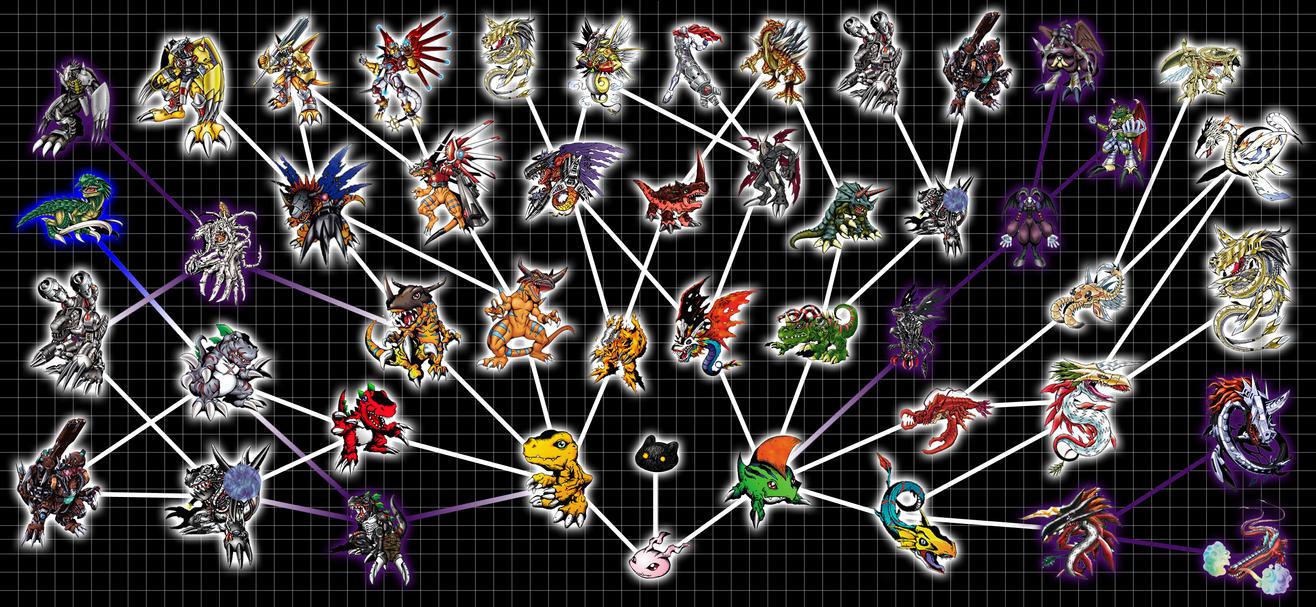 Greymon Evolution Tree Digivolution We...