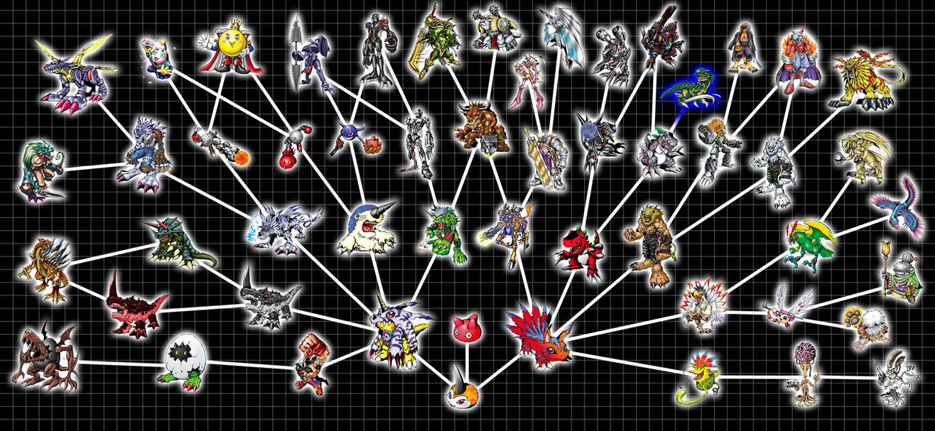 Lunamon Evolution Chart Digivolution We...