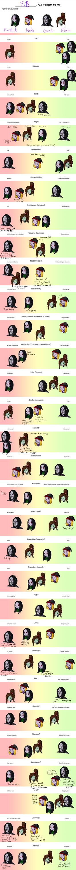 Oc Spectrum Meme by Sklavenbrause