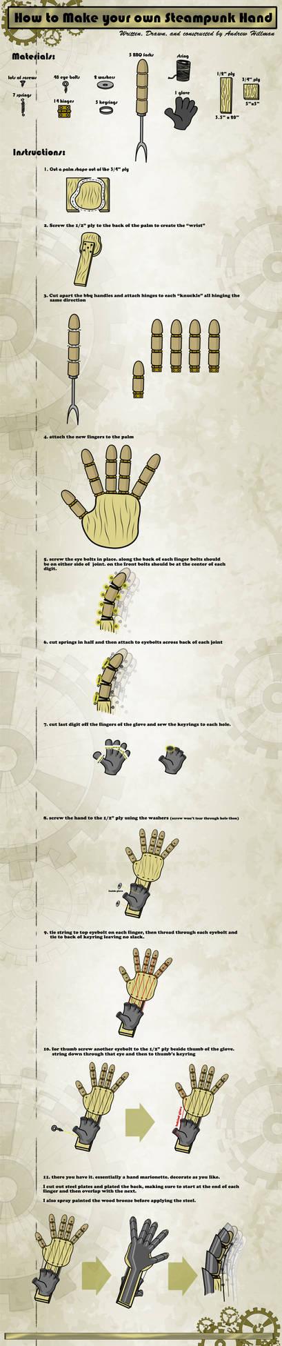 Steampunk Hand in Walkthrough