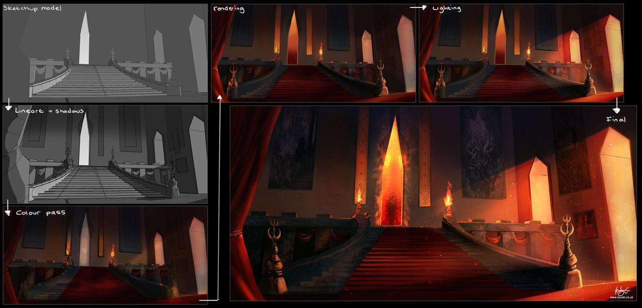 Pandemonium Palace tutorial by kovah