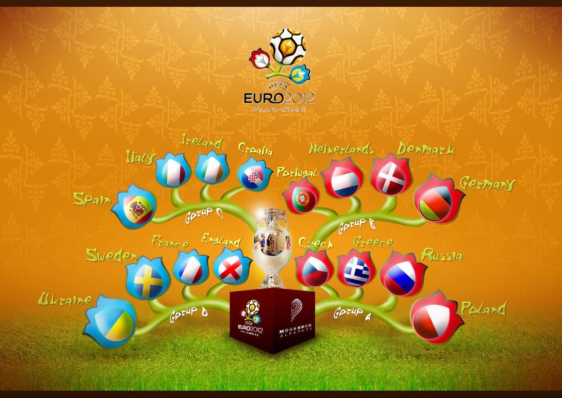 Euro 2012 Logo and Maskot : flower wallpaper