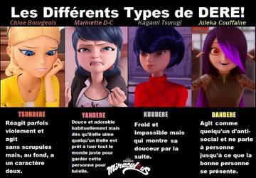 Les types de Dere version Miraculous by Astrogirl500