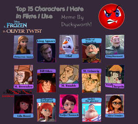 My Top 15 characters i hate from license.