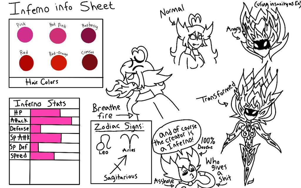 Inferno Info Sheet By Natgasher