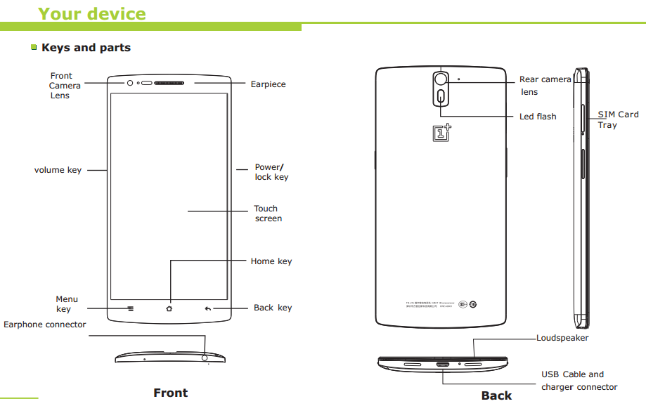 OnePlus One FCC-User Manual LTE