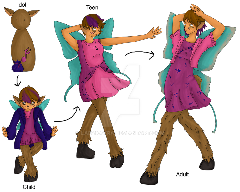 Evolution of a Faun