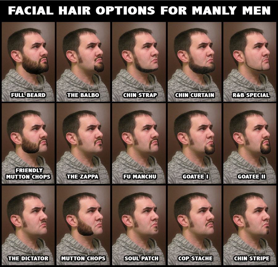 best facial hair growth
