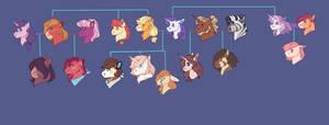 The Apple Family Tree