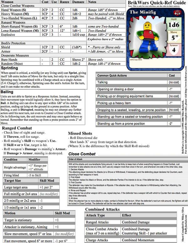 BrikWars Quick-Ref Guide by Stitchfan