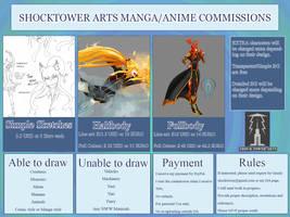 Commission ID