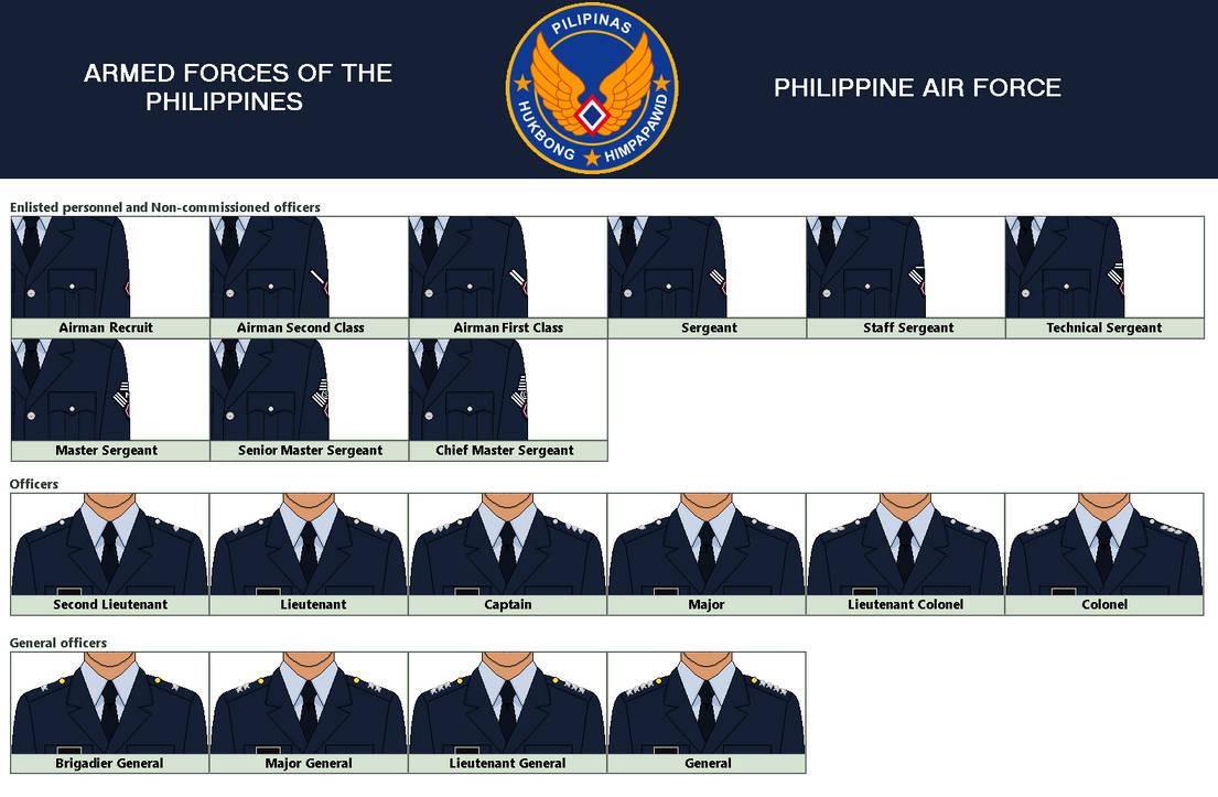 Philippine Air Force Ranks by AgentPhasma on DeviantArt