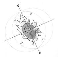 An Unusual Graph by WurdBendur