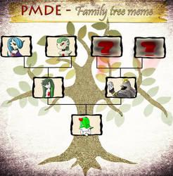 Arthes' Family Tree Meme