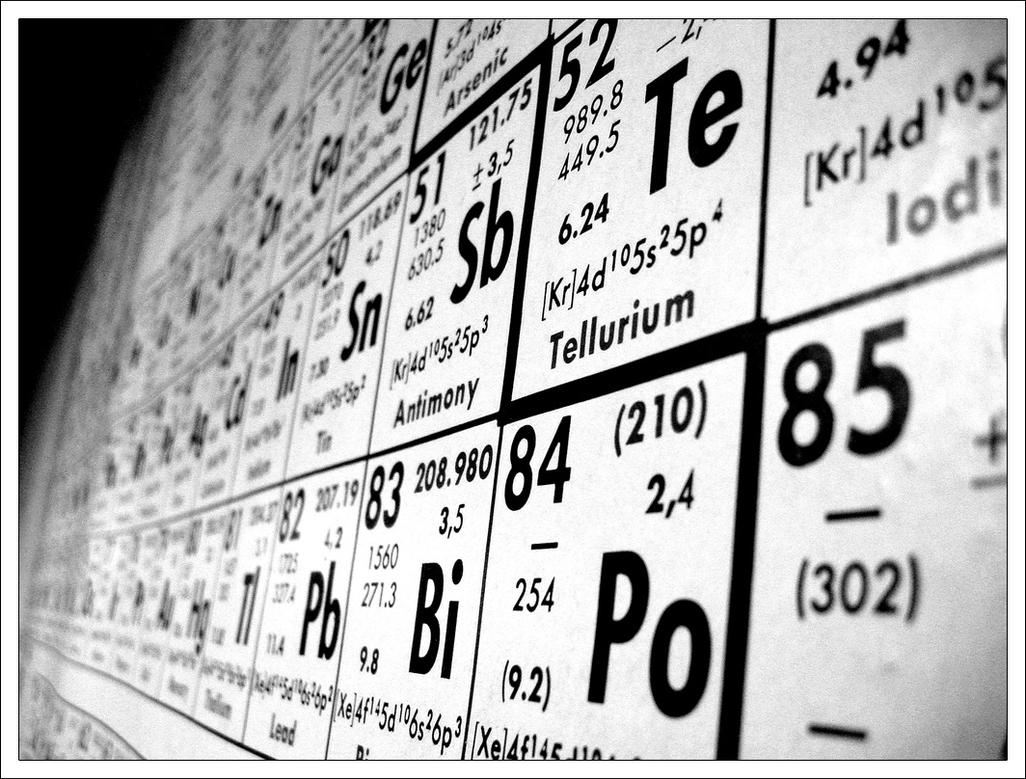 Science Chemistry Periodic Table