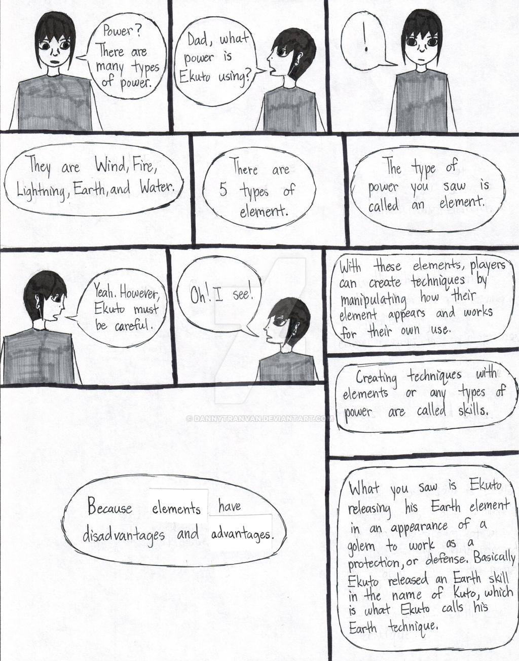 CH 22.2, What Are Elements? by dannytranvan