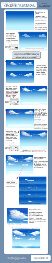 Quick and Easy Cloud Tutorial