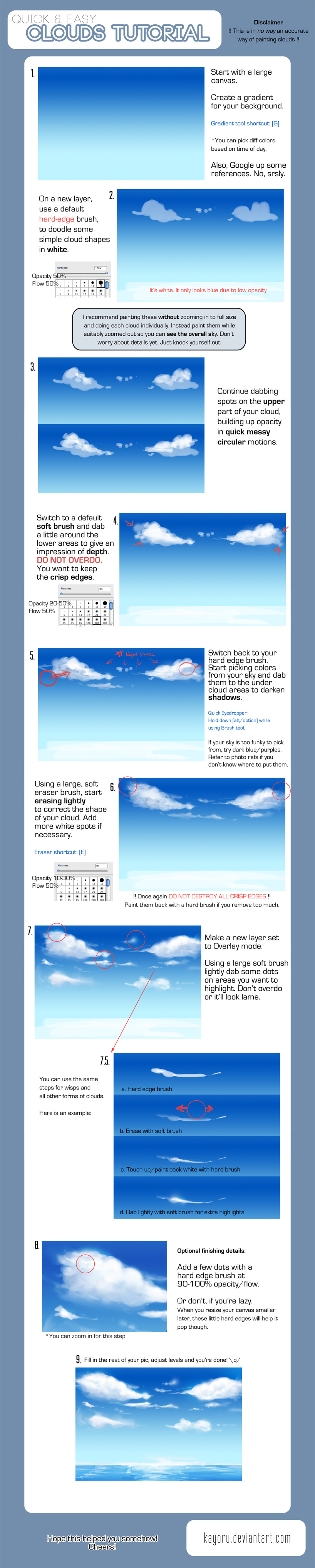 Quick and Easy Cloud Tutorial by kayoru