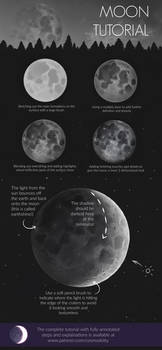 Moon Tutorial