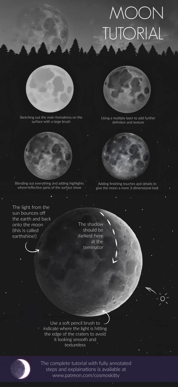Moon Tutorial by CosmosKitty