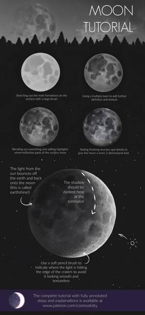 Moon Tutorial