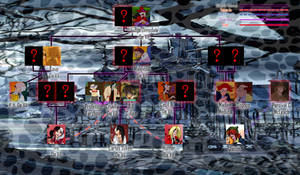 The De Vil Family Tree