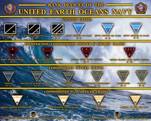 seaQuest DSV UEO Rank Chart V.2