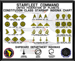 Constitution Class Insignia Recognition Chart