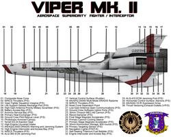 BSG Viper Mk II Side View Technical Callouts by viperaviator