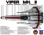 BSG Viper Mk II Top View Technical Callouts