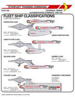 Star Trek TOS Fleet Ship Classifications by viperaviator