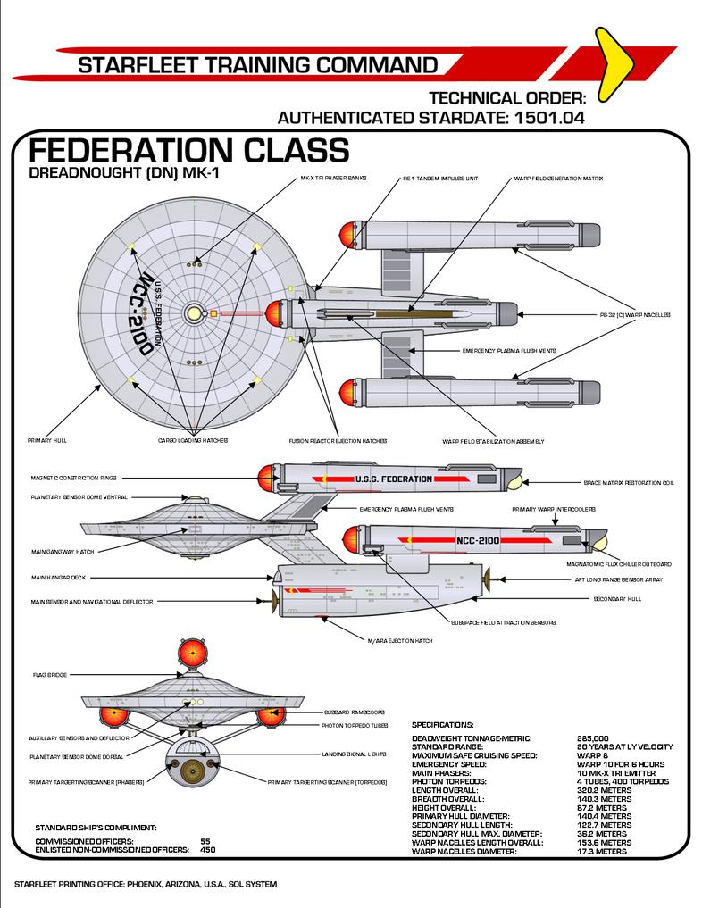 star trek enterprise technical manual pdf